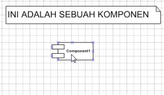 komponen, component